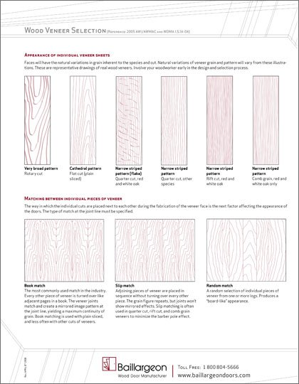 Wood Veneer Selection