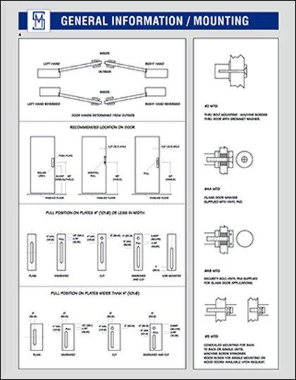 Standard Metal Hardware