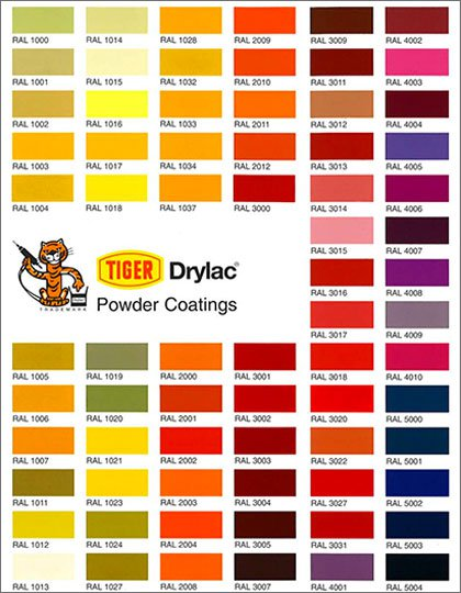 Von Duprin Custom Colours Guide