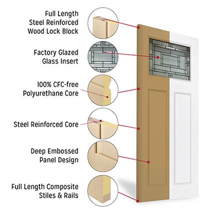 Beau Craftsman Entry System   Fiberglass Slab