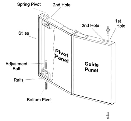 corinthian pivot door installation instructions