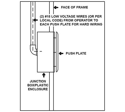 Stanley_Frame_Flush_Mount_Setup_push_plate_sidebar penner doors stanley actuators stanley magic access wiring diagram at webbmarketing.co