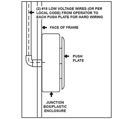 Penner Doors - Stanley Actuators on