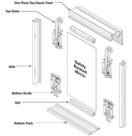 Framed Sliding Door Specifications  sc 1 st  Penner Doors & Penner Doors - Framed Sliding