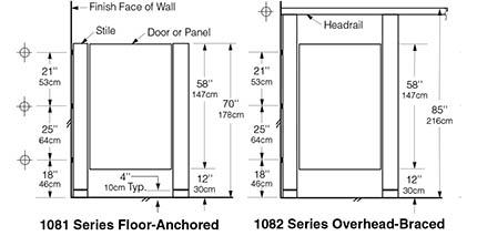 Solid Phenolic Construction  sc 1 st  Penner Doors & Penner Doors - Solid Phenolic