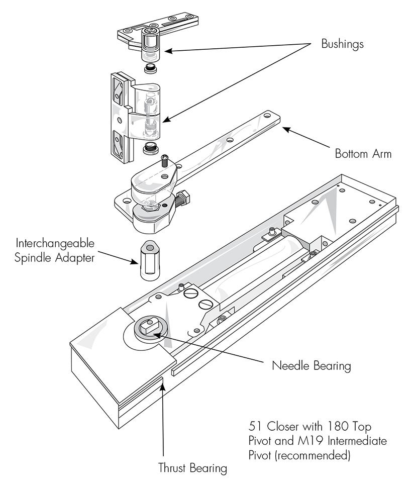 penner doors - rixson shallow depth